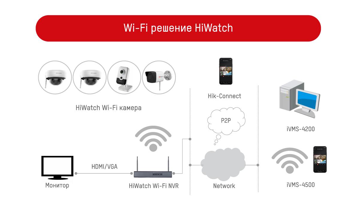 ---wifi--1